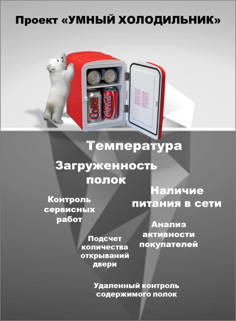 Проект Умный холодильник картинка